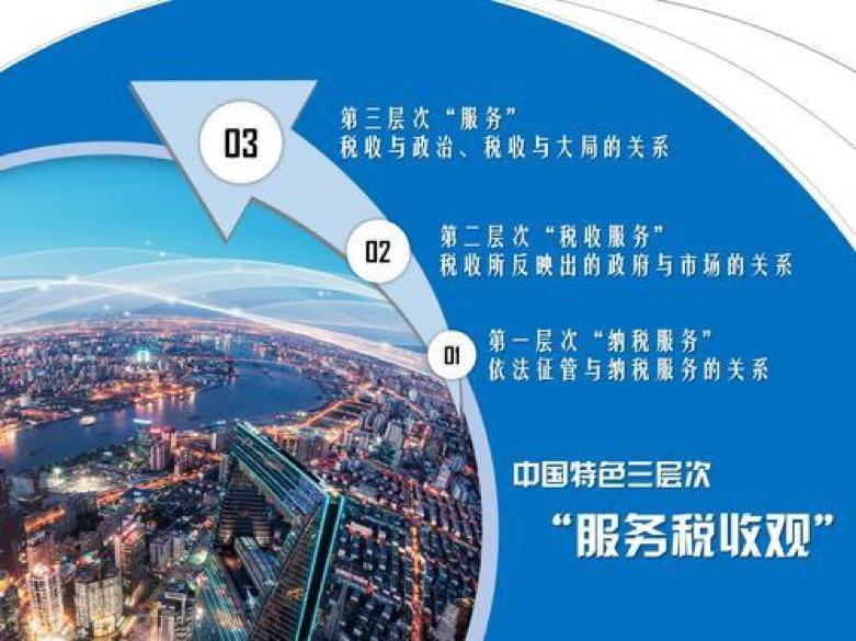 """中国特色三层次""""服务税收观""""及其运用"""